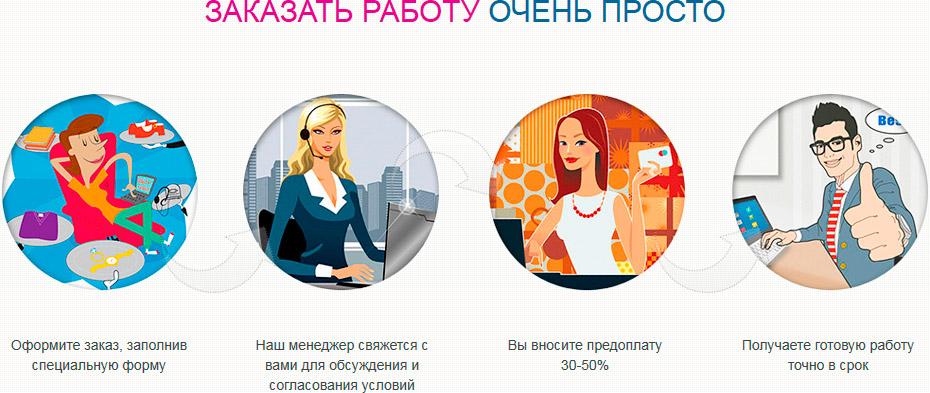 Курсовые работы на заказ иркутск